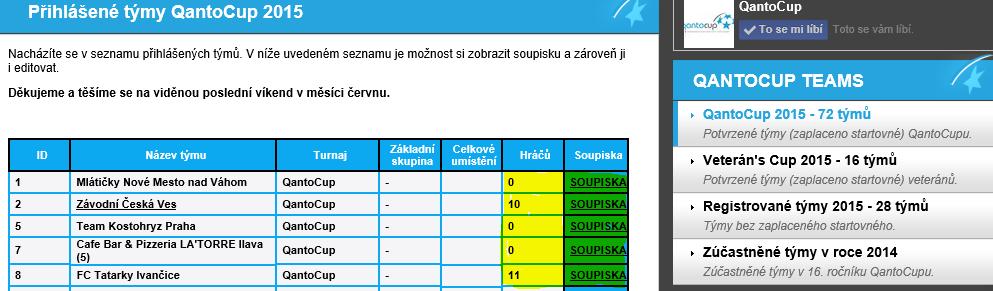 Soupisky